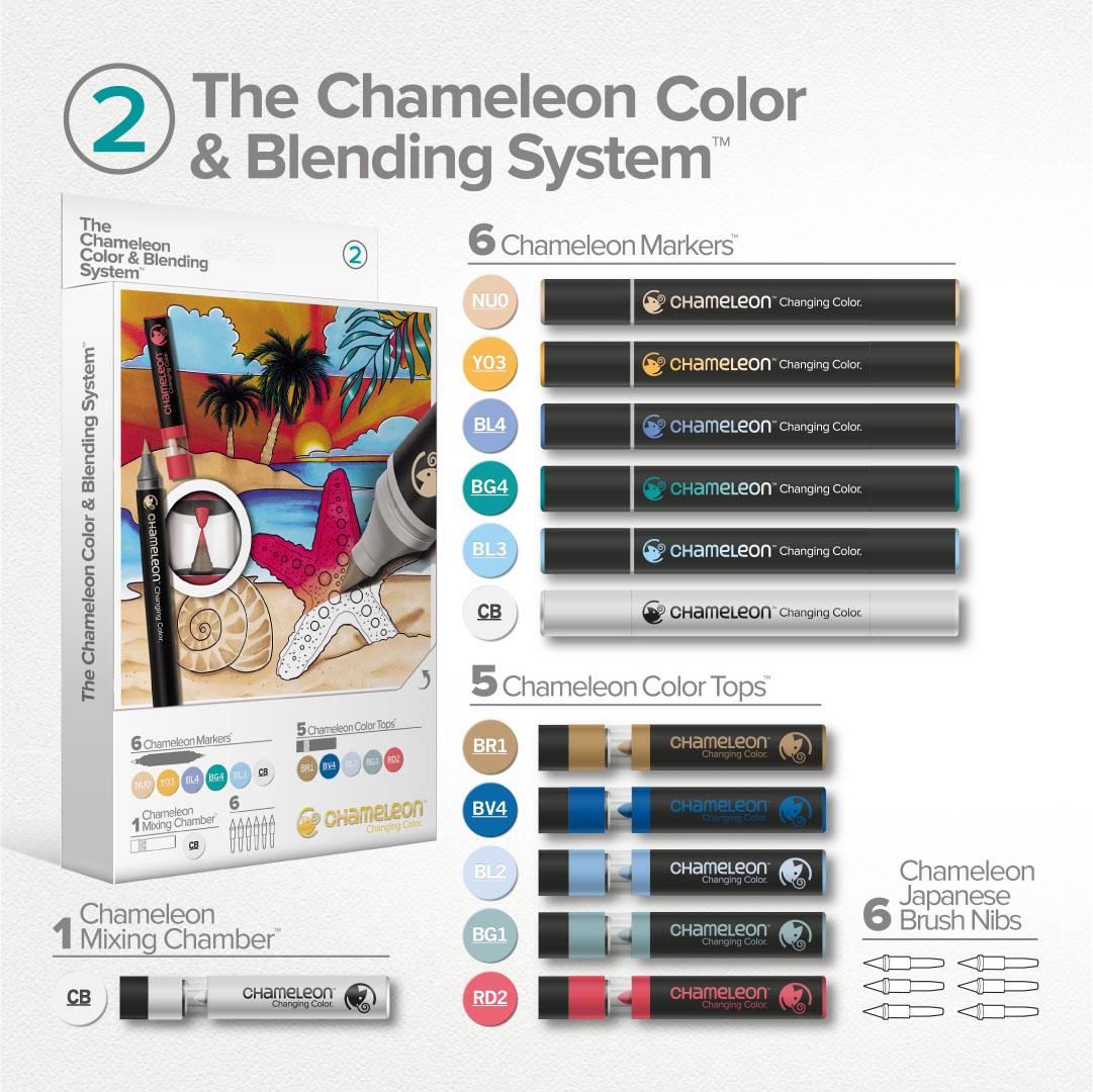Set carioci cu schimbare de tonalitate & nuantatoare CHAMELEON PENS CS6602UK