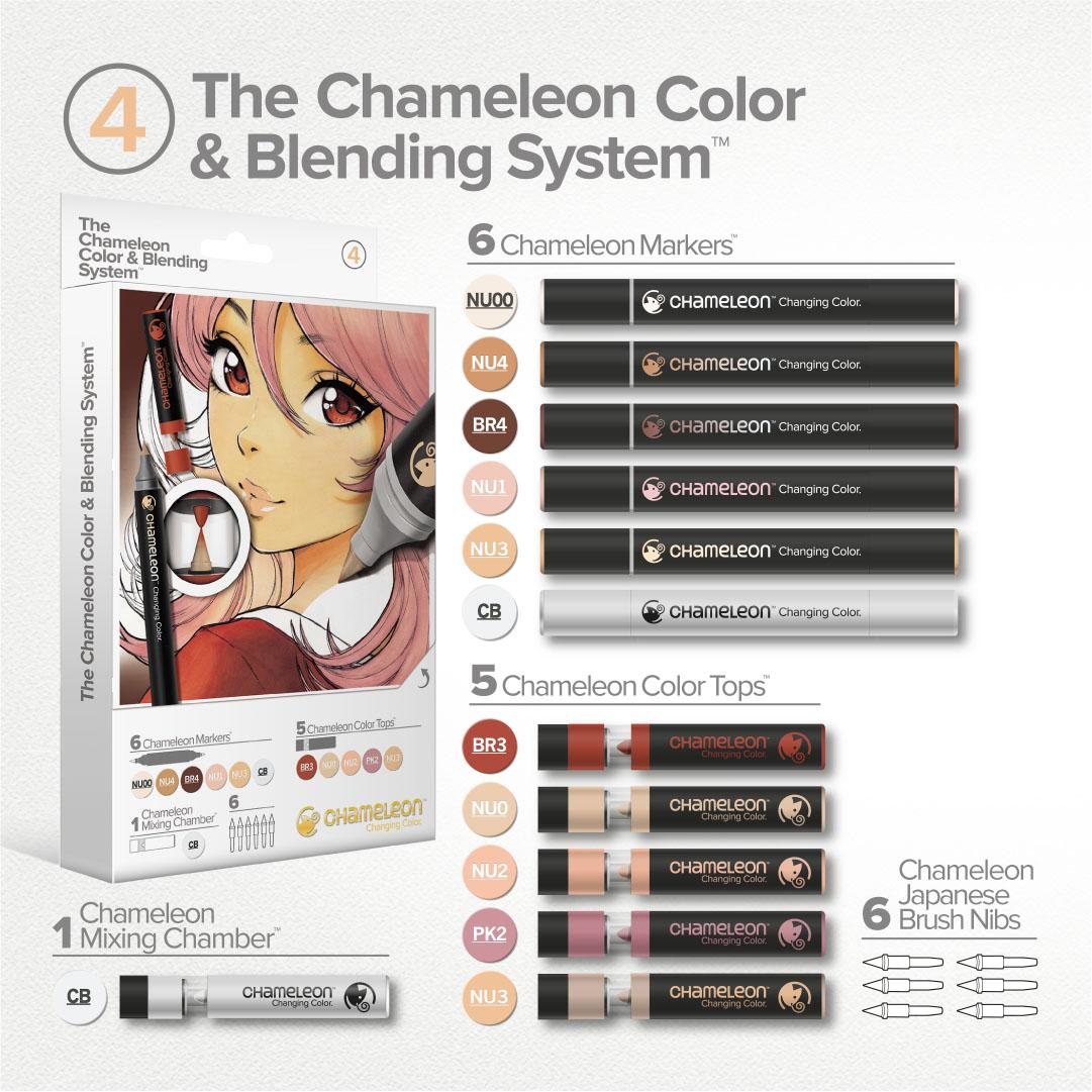 Set carioci cu schimbare de tonalitate & nuantatoare CHAMELEON PENS CS6604UK