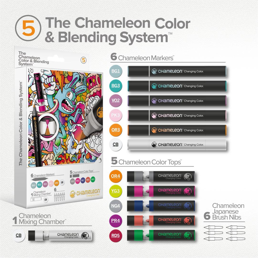 Set carioci cu schimbare de tonalitate & nuantatoare CHAMELEON PENS CS6605UK